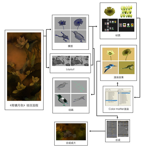 怎样学会做蒙皮沙发步骤制作图