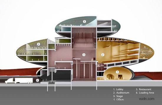 珠海歌剧院设计图