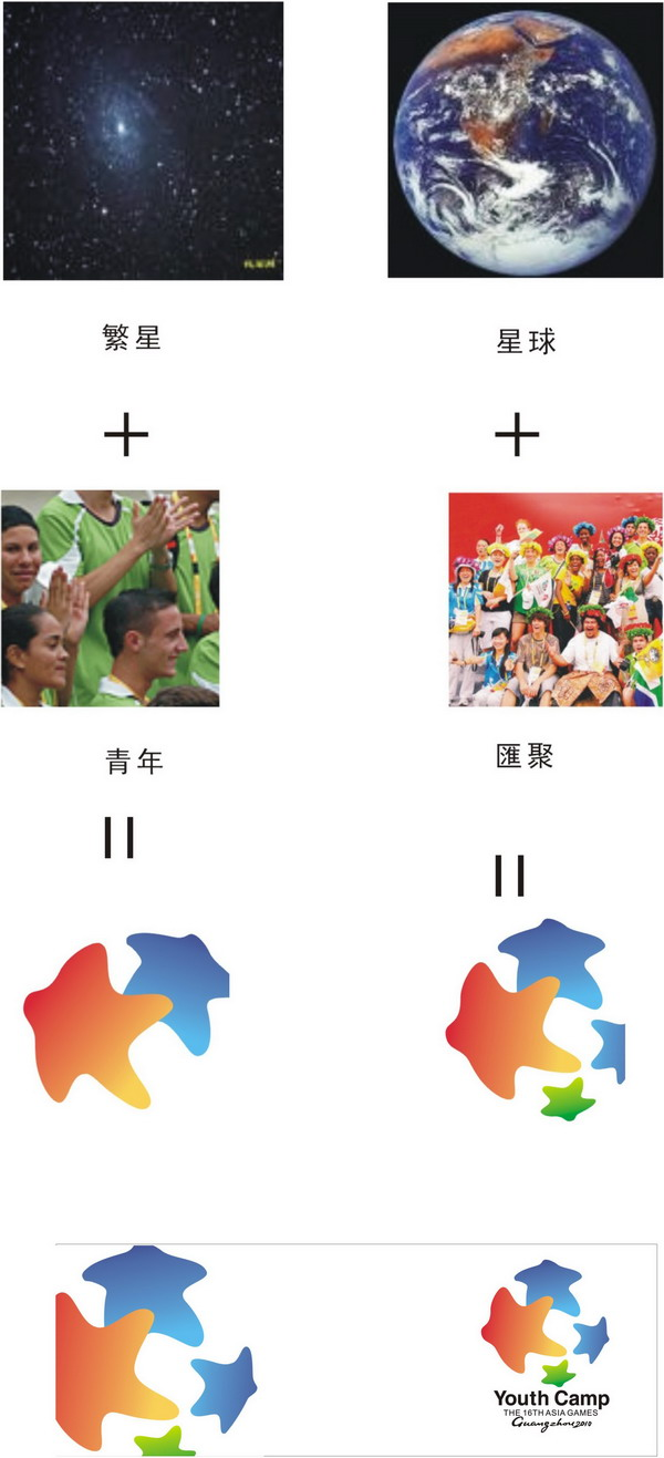 青年联谊会海报_第十六届亚运会青年营标识形象设计 - 视觉同盟(VisionUnion.com)