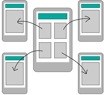 第一部分:信息架构-ui博客精选