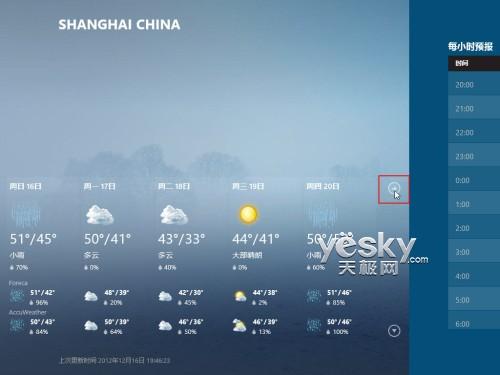 点击日期右边的按钮可以看到总共十天的天气预报-Windows 8资讯天