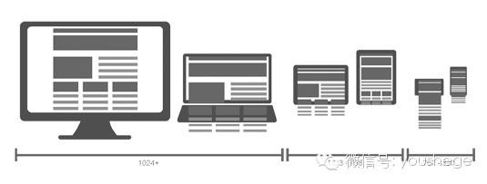 课堂新手!10新房人必知的网页设计术语-UI沈北新区个人装修设计图片