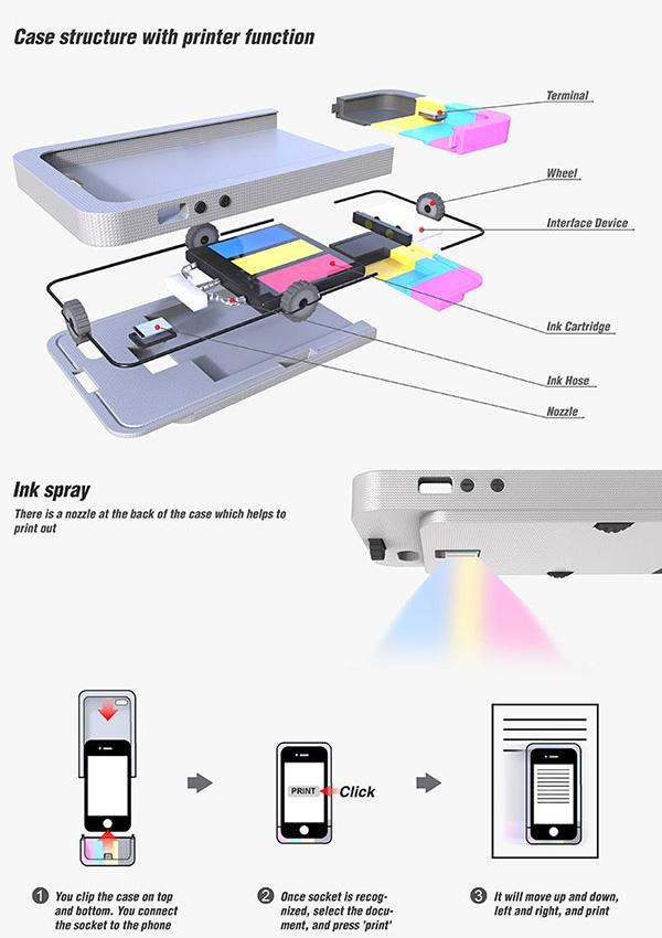 便携式打印机手机壳创意设计