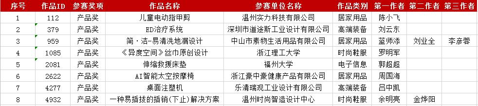 http://www.reviewcode.cn/shujuku/96366.html
