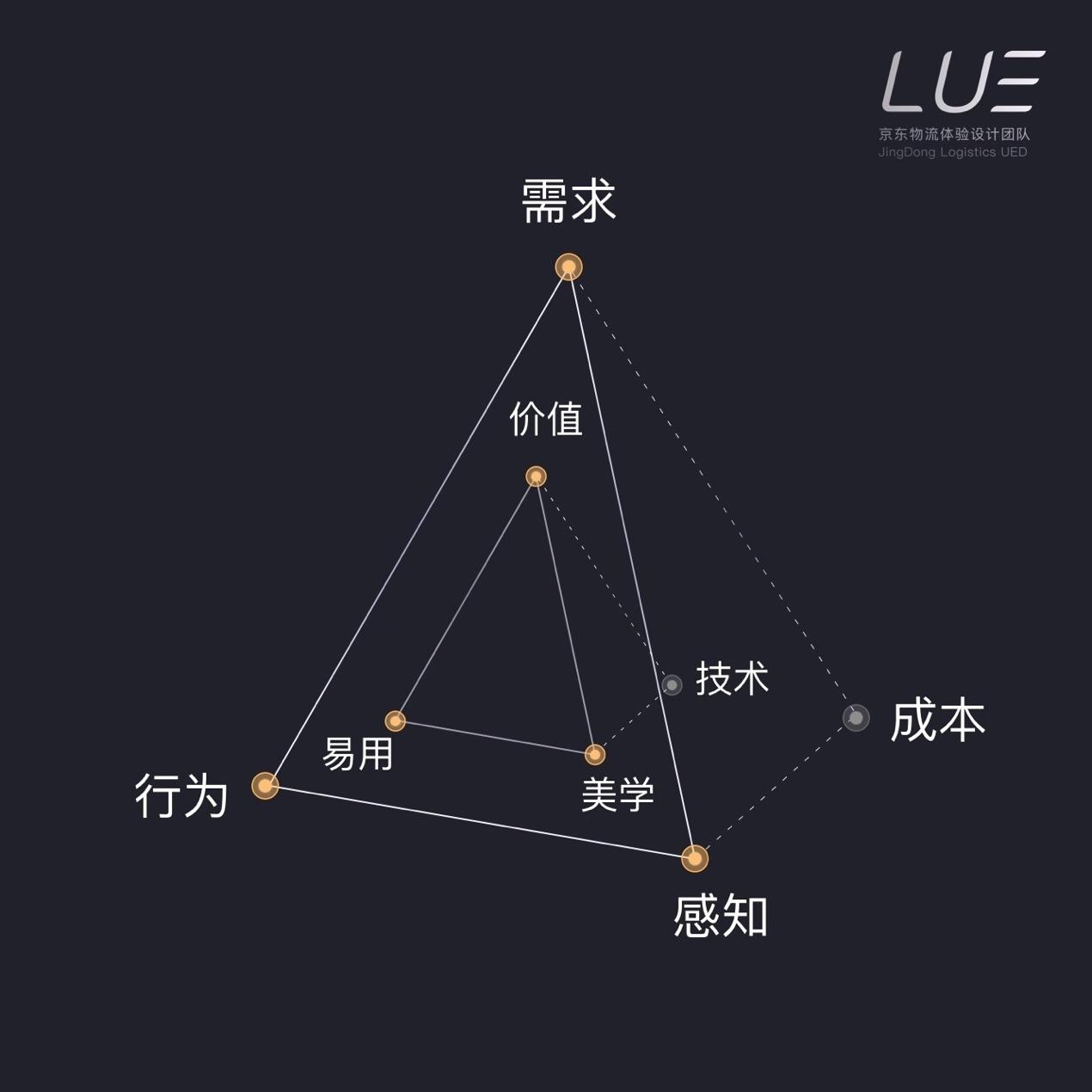 http://www.reviewcode.cn/yunweiguanli/101918.html