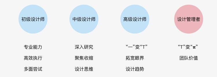 http://www.fanchuhou.com/keji/2023131.html