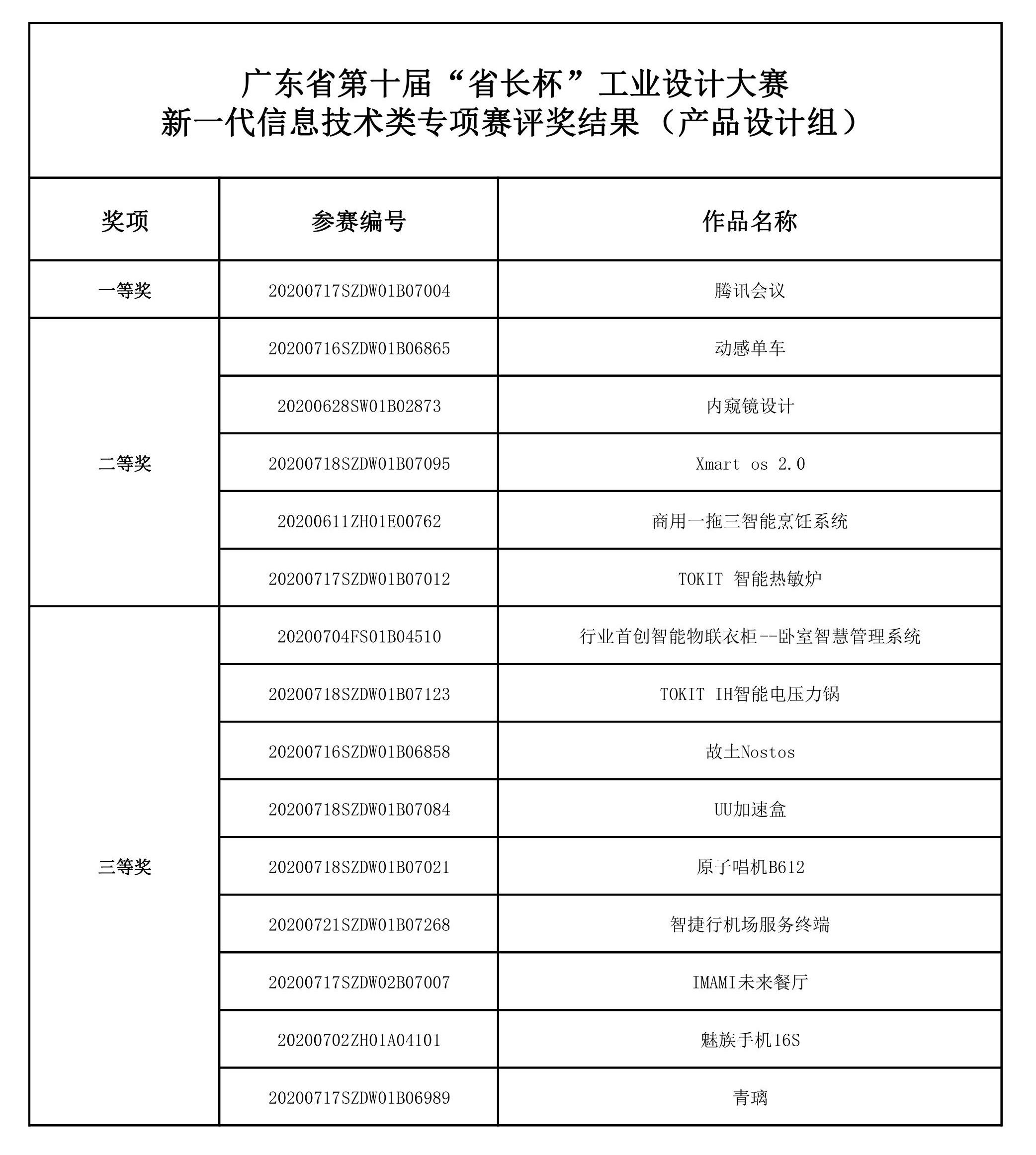 http://www.reviewcode.cn/rengongzhinen/160840.html